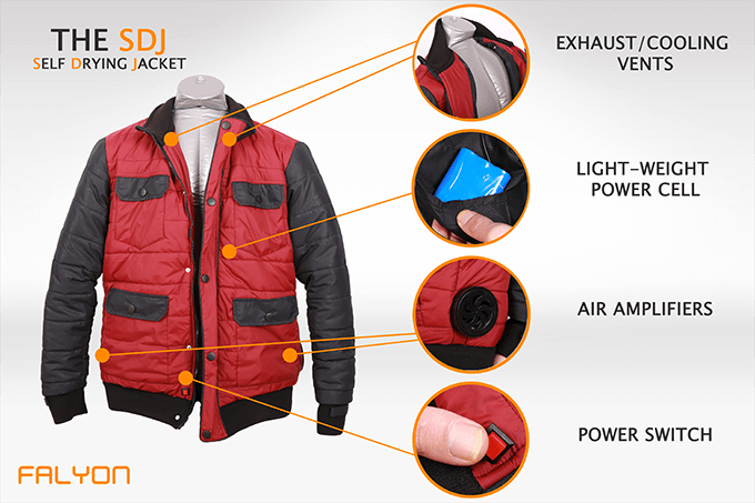 falyon-self-drying-jacket